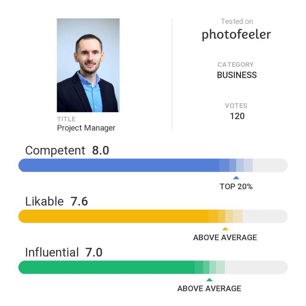 Résultats du test photofeeler pour l'évaluation d'un portrait professionnel dans la catégorie business