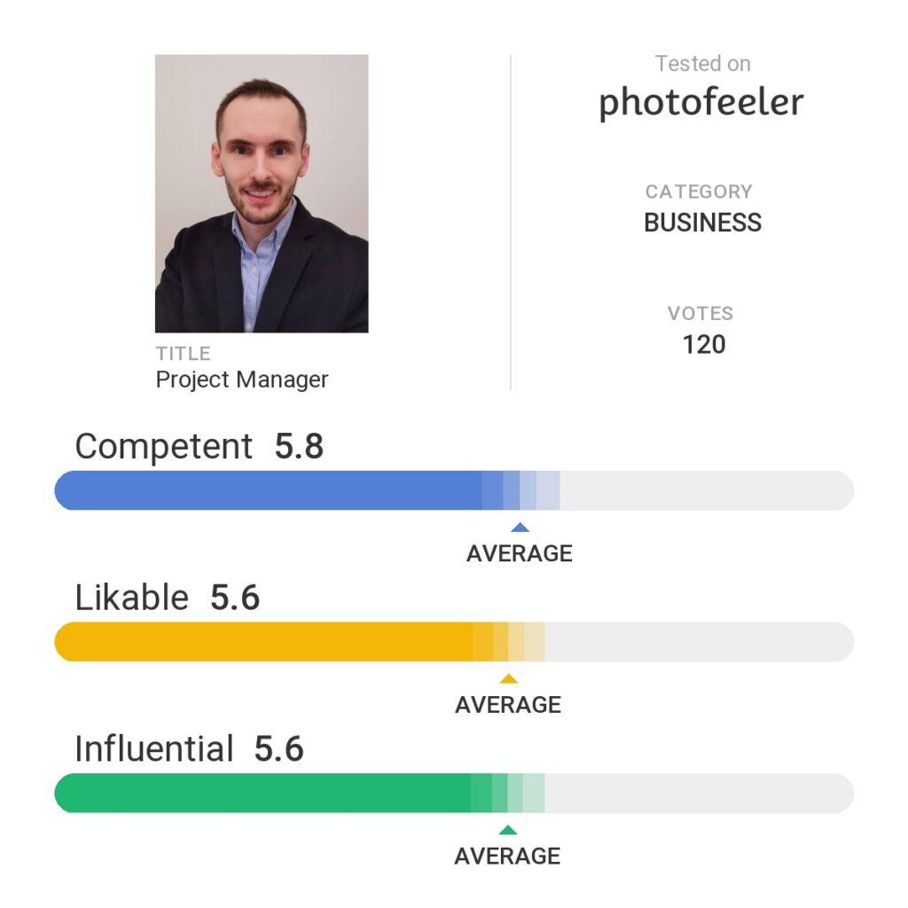 Résultats du test photofeeler pour l'évaluation d'un selfie dans la catégorie business